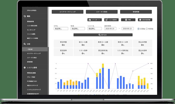 アウトバウンドコールセンターシステム list navigator 株式会社scene