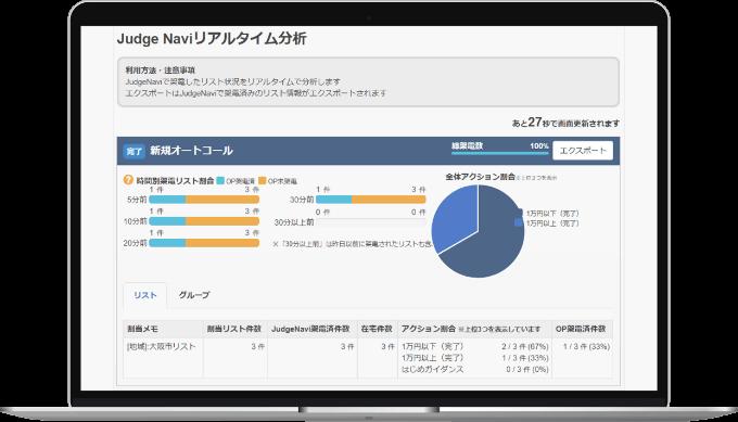 コールシステム CTI ListNavigator.