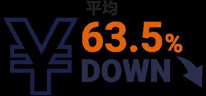 平均63.5%DOWN